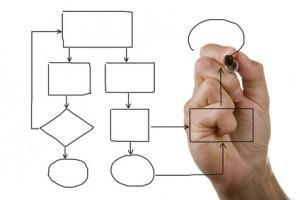 ¿En qué consiste el trabajo de un Director de Responsabilidad Corporativa?