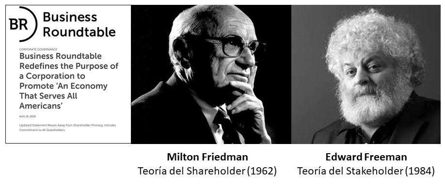 Declaración de los CEO norteamericanos: ¿Por qué ahora abandonan a Friedman y abrazan a Freeman?